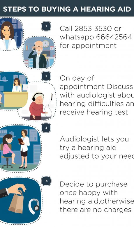Steps-to-Buy-Hearing-Aid_web